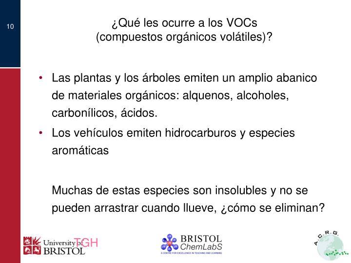 ¿Qué les ocurre a los VOCs