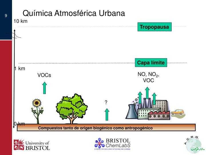 Química Atmosférica Urbana
