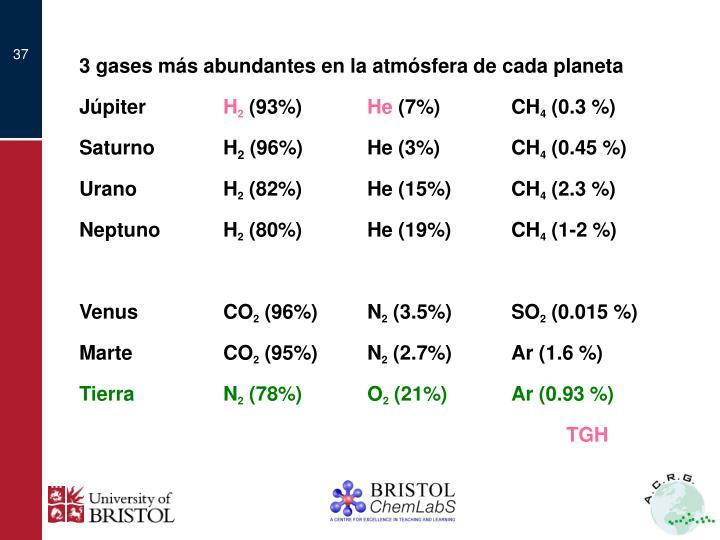 3 gases más abundantes en la atmósfera de cada planeta