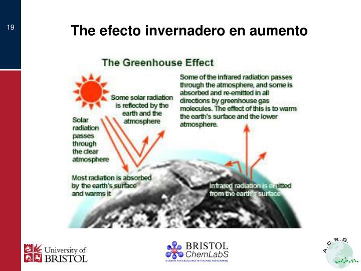 The efecto invernadero en aumento
