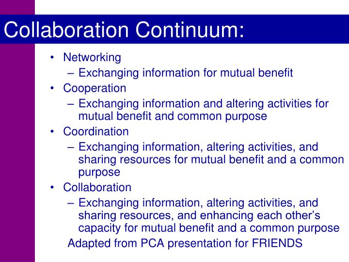 Collaboration Continuum: