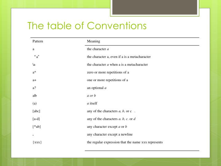 The table of Conventions