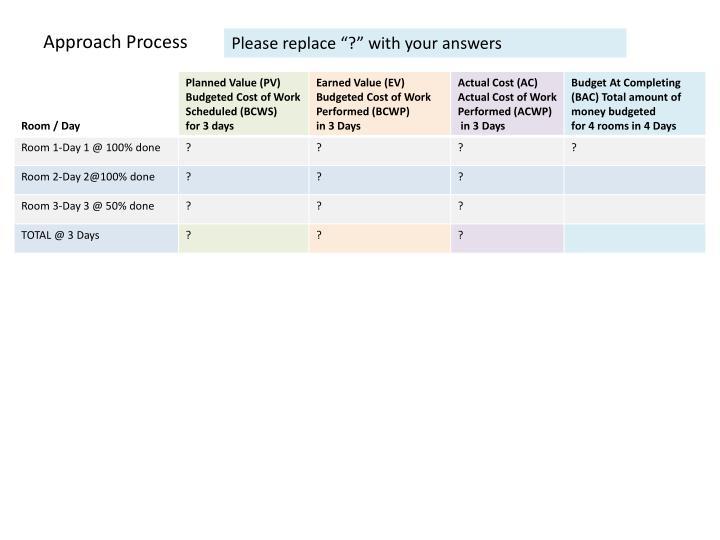 Approach Process