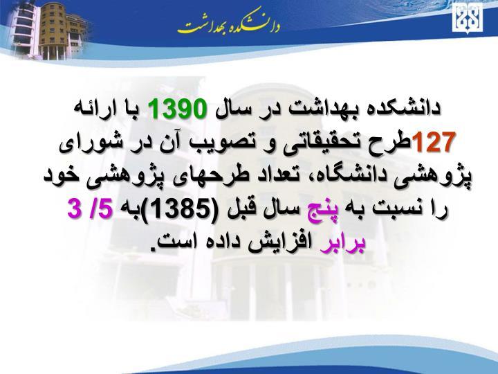 دانشکده بهداشت در سال