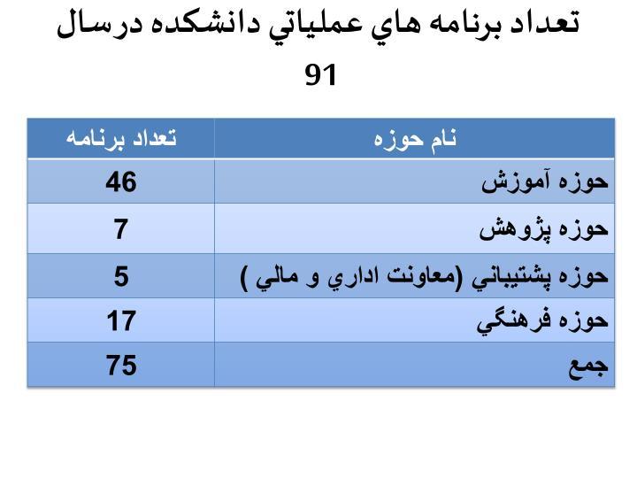 تعداد برنامه هاي عملياتي دانشكده در سال 91