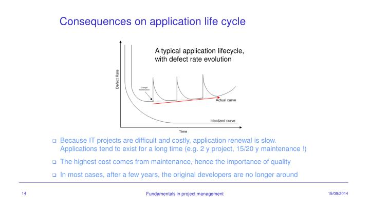 Consequences on application life cycle