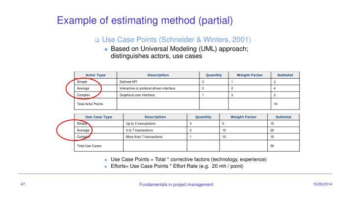Use Case Points (Schneider & Winters, 2001)