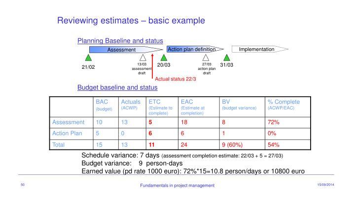 Reviewing estimates –