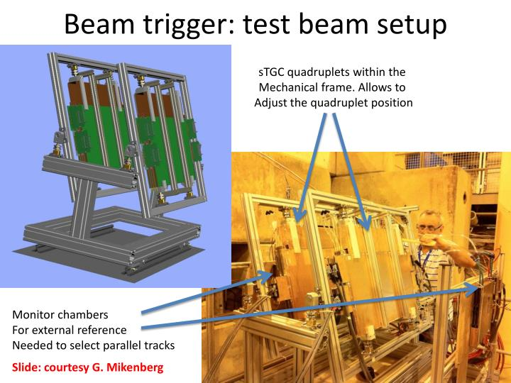 Beam trigger: test