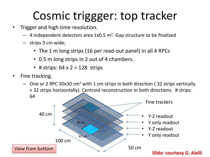 Cosmic triggger: