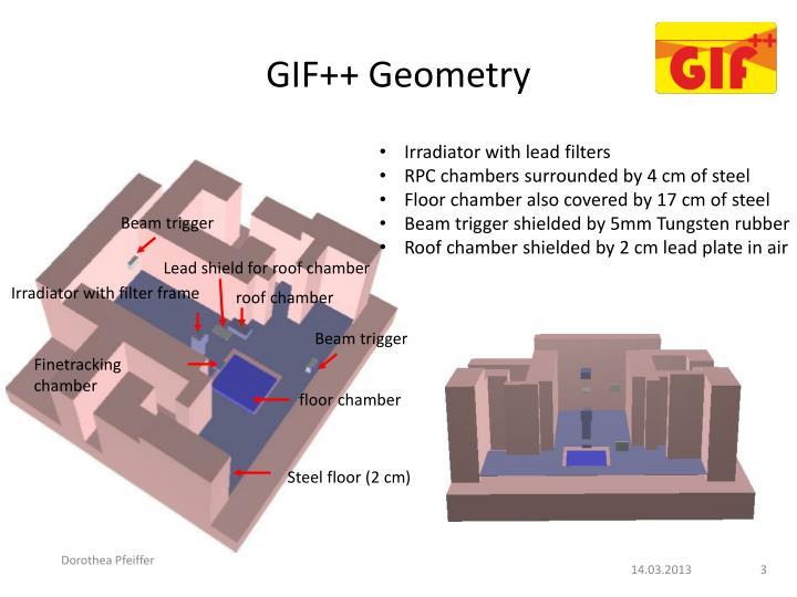 GIF++ Geometry