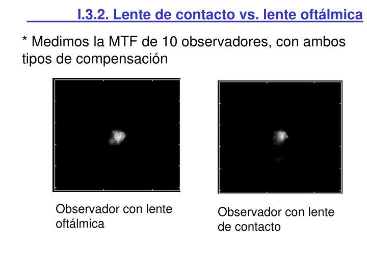 Observador con lente oftálmica