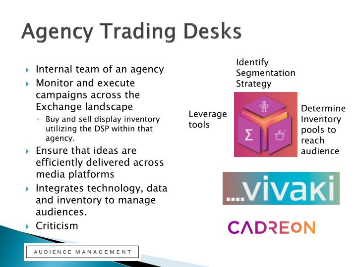 Agency Trading Desks