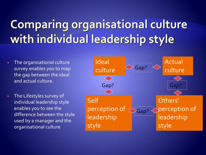 Comparing organisational culture with individual leadership style