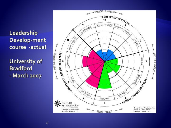 Leadership Develop-ment course  -actual