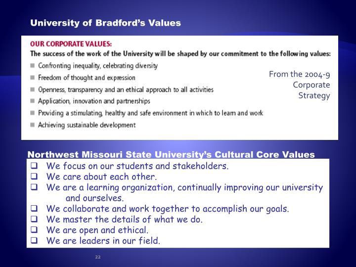 University of Bradford's Values