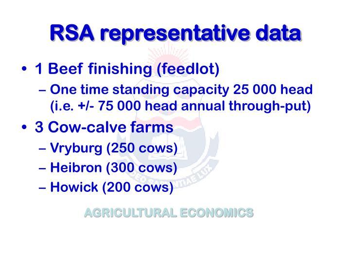 RSA representative data