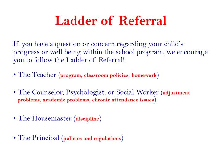 Ladder of Referral