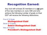recognition earned