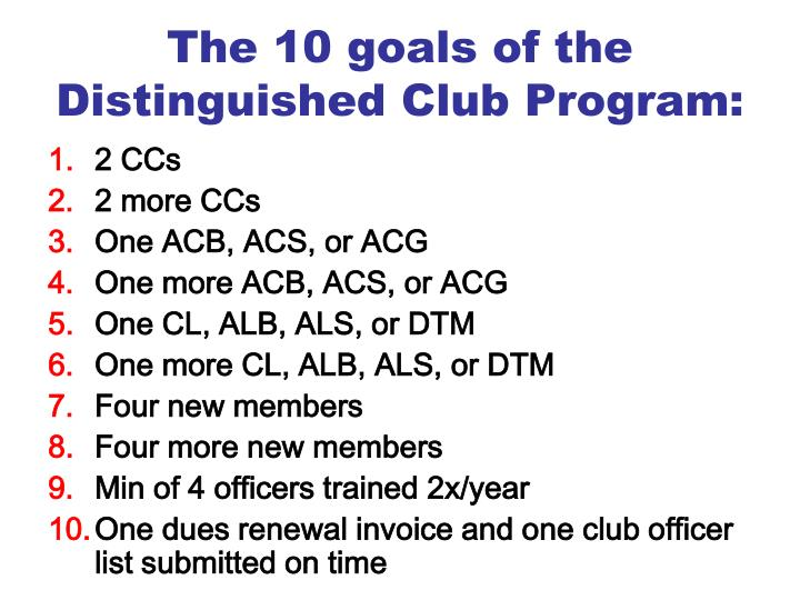 The 10 goals of the