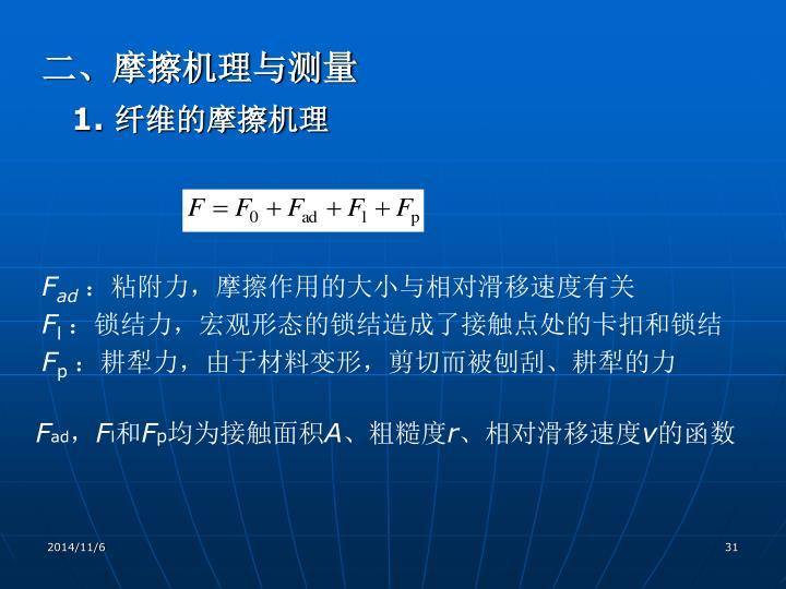 二、摩擦机理与测量