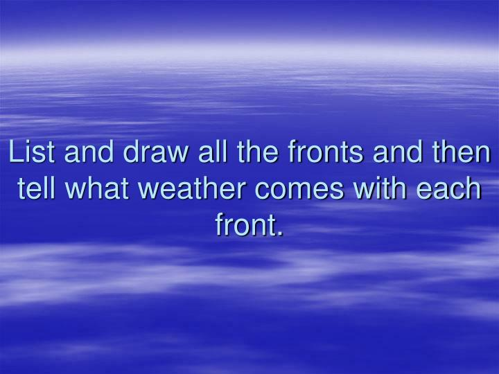 List and draw all the fronts and then tell what weather comes with each front.