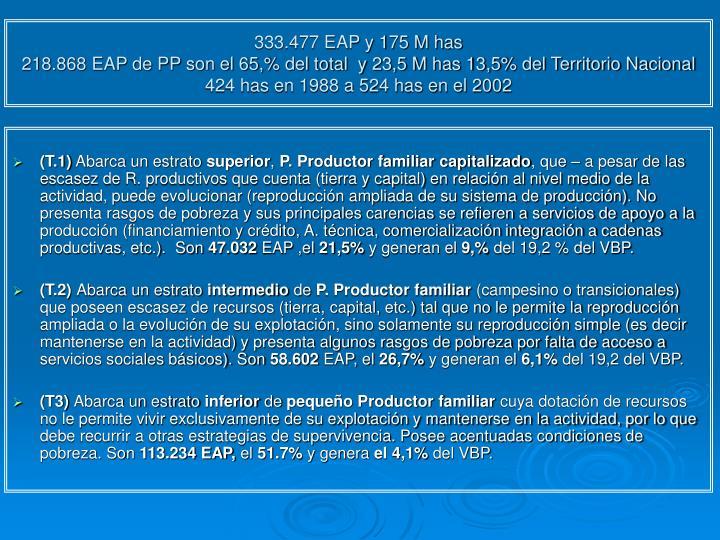 333.477 EAP y 175 M has