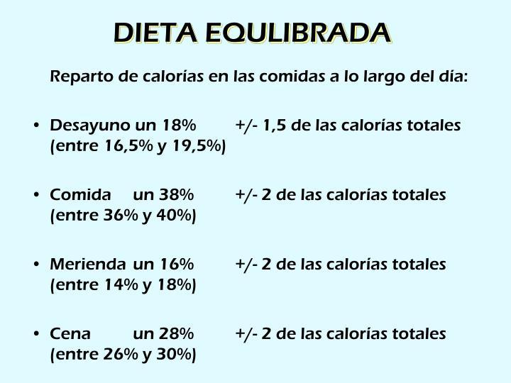 DIETA EQULIBRADA