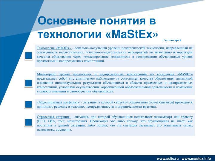 Основные понятия в технологии «