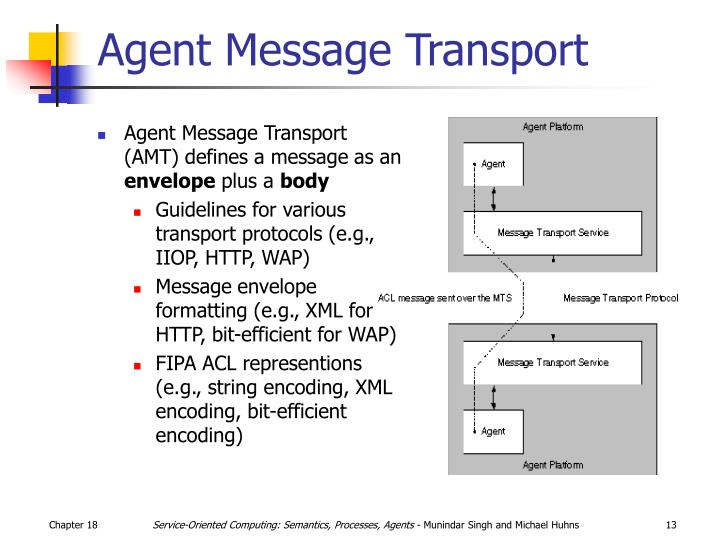Agent Message Transport