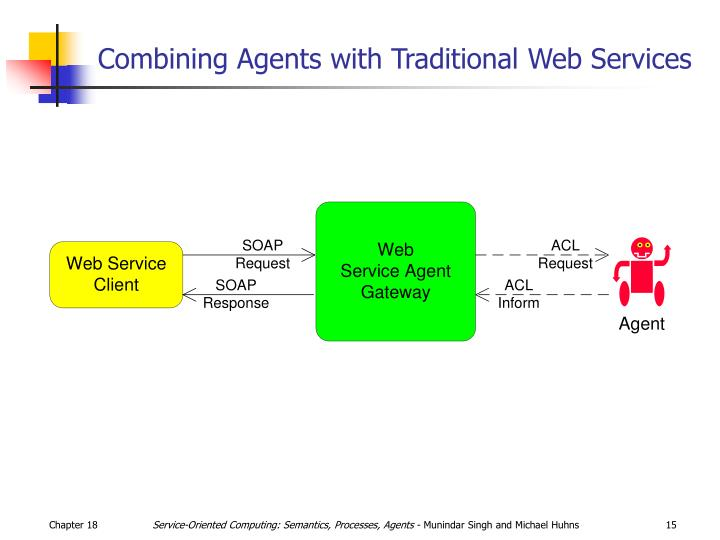Combining Agents with Traditional Web Services