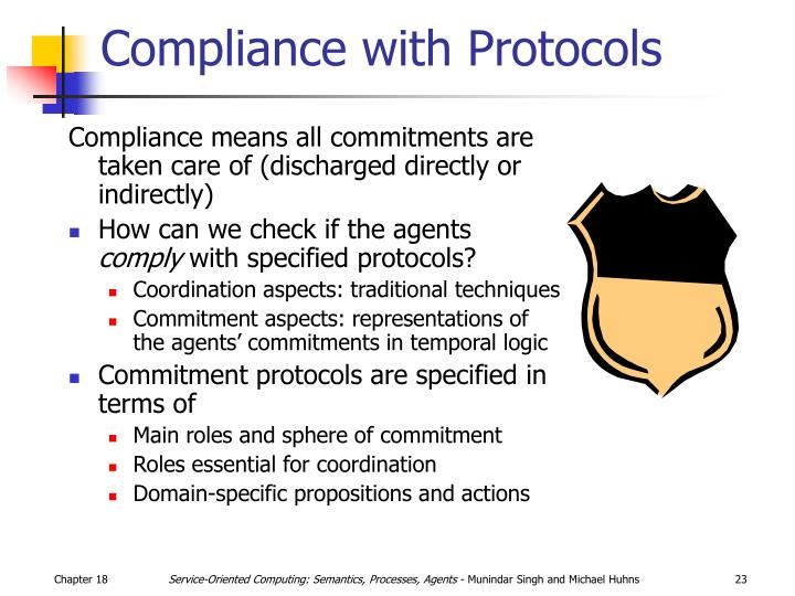 Compliance with Protocols