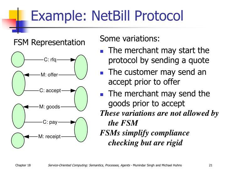 Example: NetBill Protocol