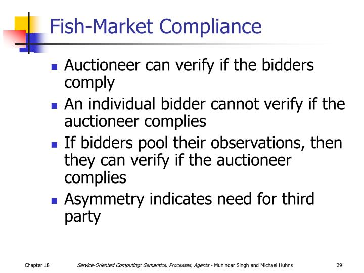 Fish-Market Compliance