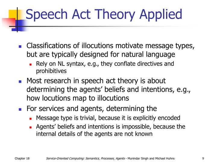 Speech Act Theory Applied