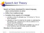 speech act theory