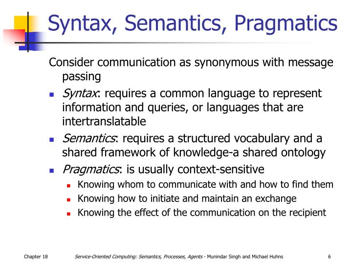 Syntax, Semantics, Pragmatics