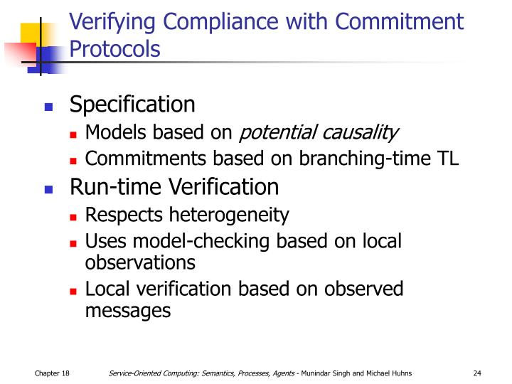 Verifying Compliance with Commitment Protocols