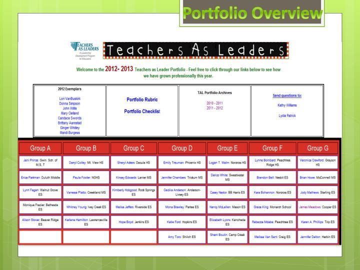 Portfolio Overview
