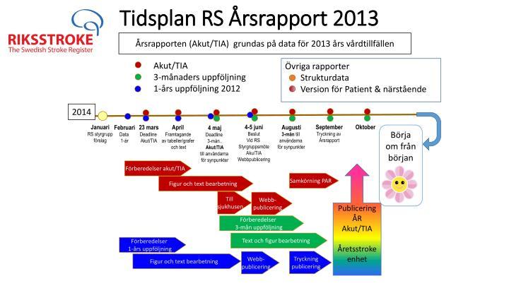 Tidsplan RS Årsrapport 2013