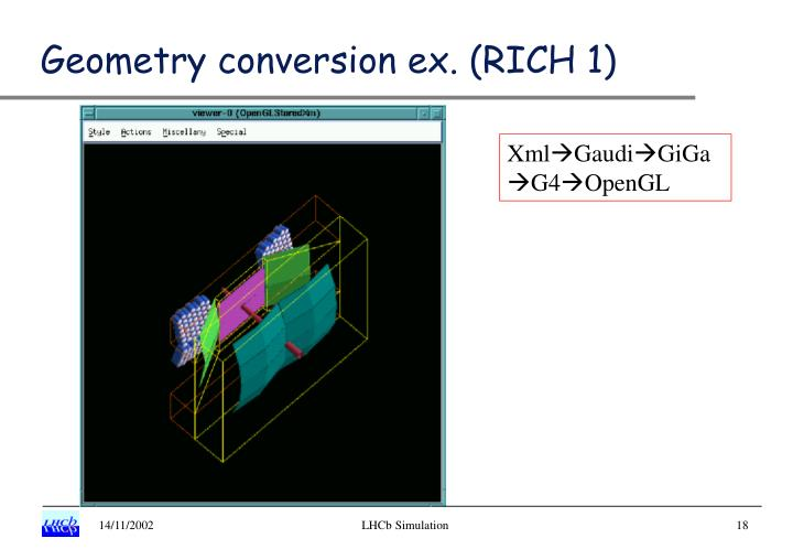Geometry conversion ex. (RICH 1)