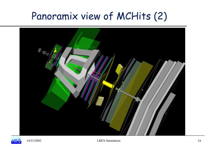 Panoramix view of MCHits (2)