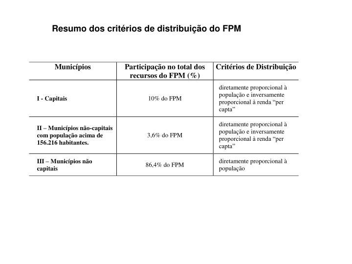 Resumo dos critérios de distribuição do FPM