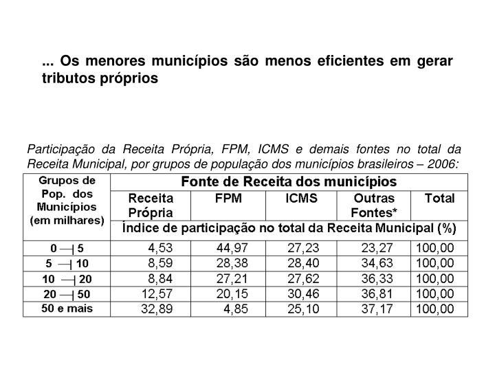 ... Os menores municípios são menos eficientes em gerar tributos próprios