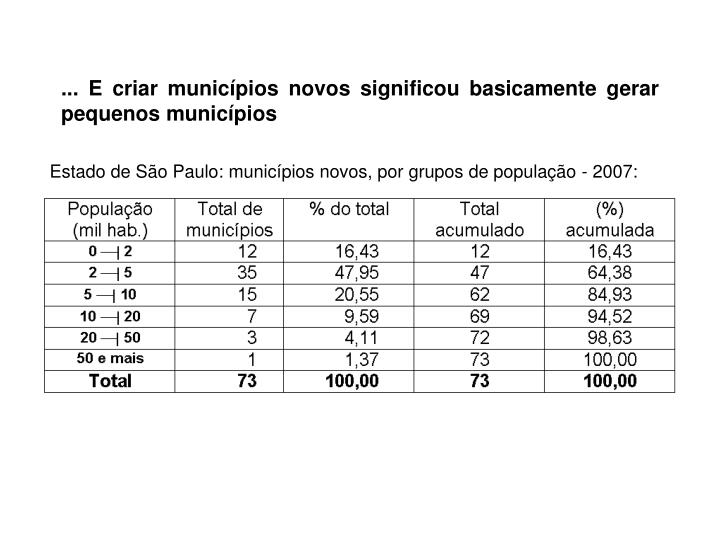 ... E criar municípios novos significou basicamente gerar pequenos municípios