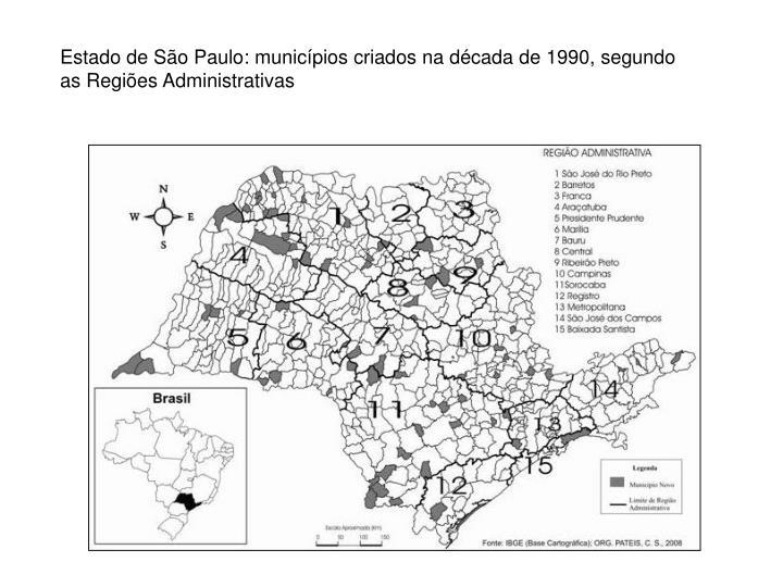 Estado de São Paulo: municípios criados na década de 1990, segundo as Regiões Administrativas