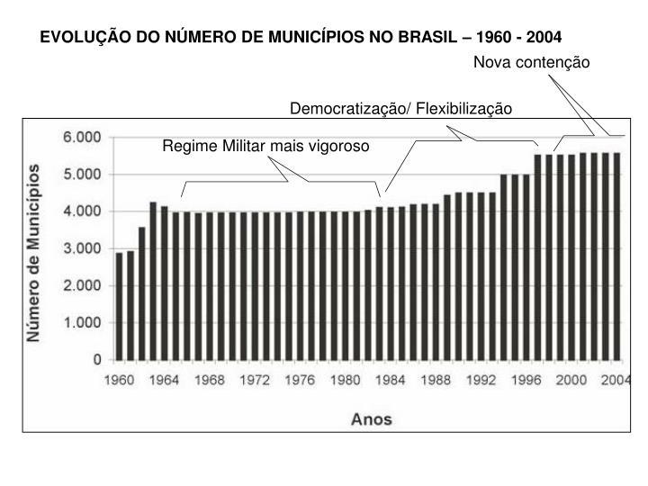 EVOLUÇÃO DO NÚMERO DE MUNICÍPIOS NO BRASIL – 1960 - 2004