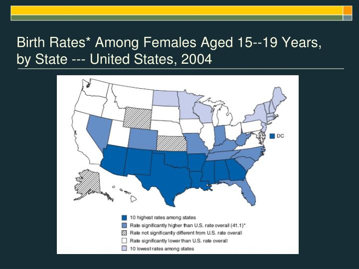 Birth Rates* Among Females Aged 15--19 Years,