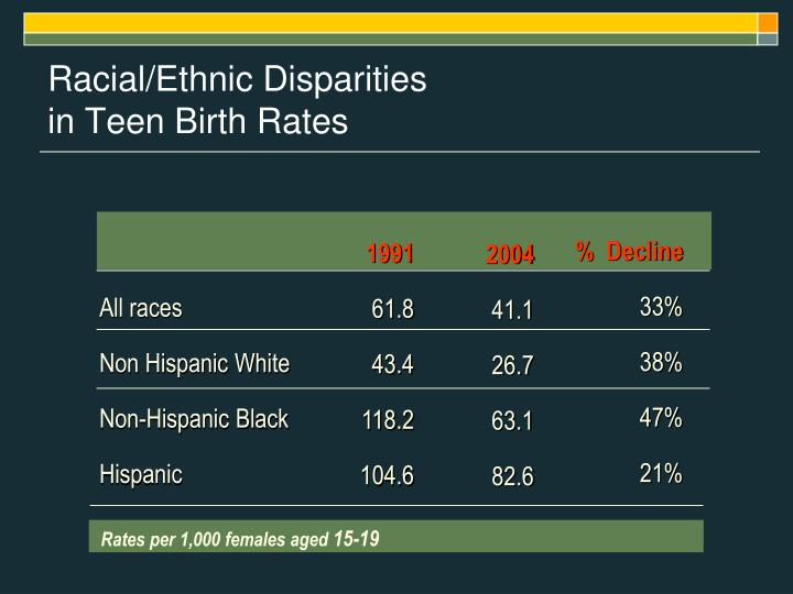 Racial/Ethnic Disparities