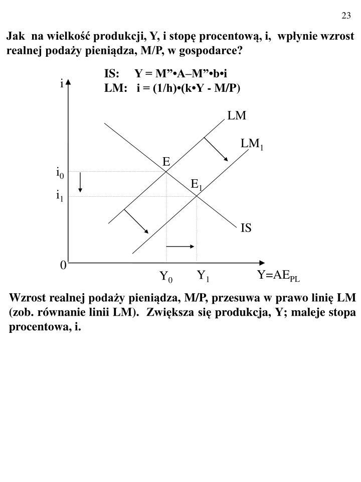 Jak  na wielkość produkcji, Y, i stopę procentową, i,  wpłynie wzrost realnej podaży pieniądza, M/P, w gospodarce?
